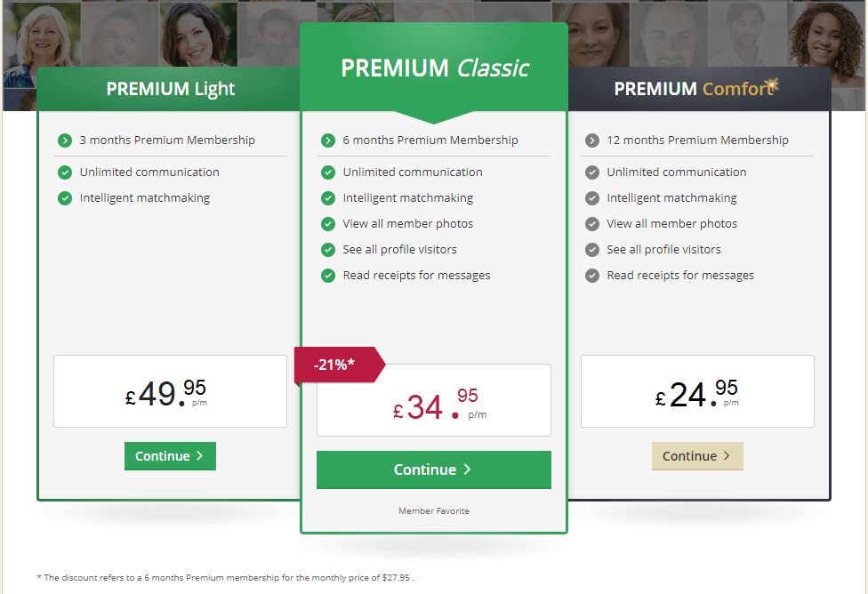 Pricing table for Elite Singles subscription.